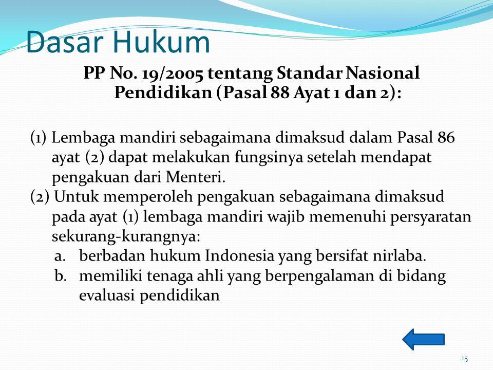 Dasar Hukum PP No. 19/2005 tentang Standar Nasional Pendidikan (Pasal 88 Ayat 1 dan 2):