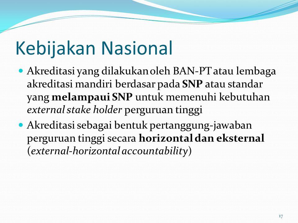 Kebijakan Nasional
