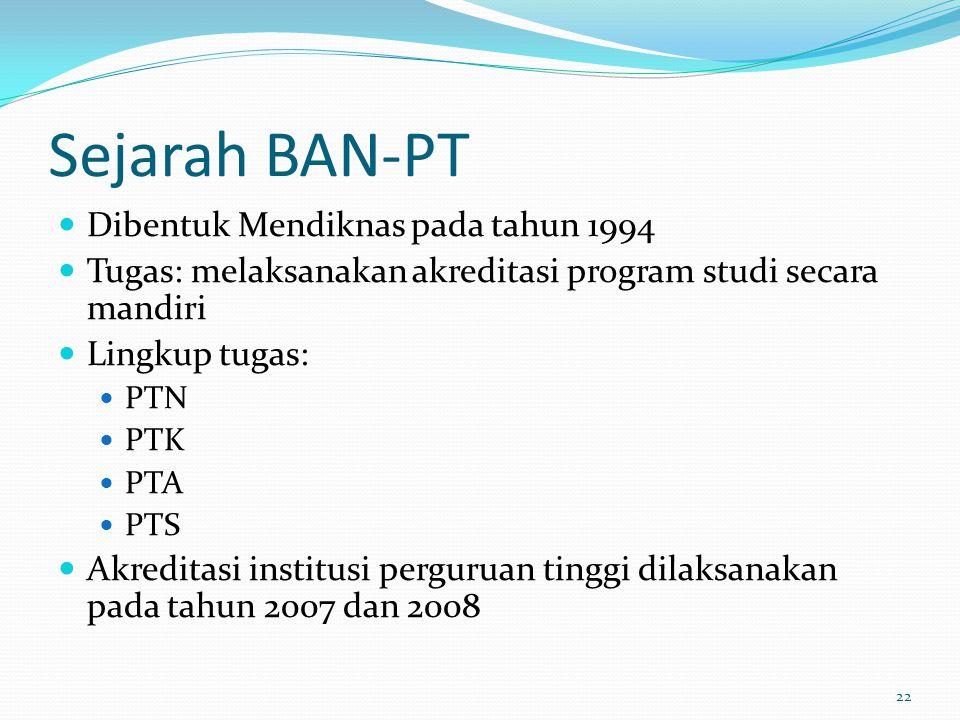 Sejarah BAN-PT Dibentuk Mendiknas pada tahun 1994