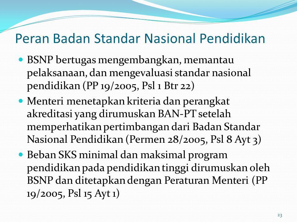 Peran Badan Standar Nasional Pendidikan