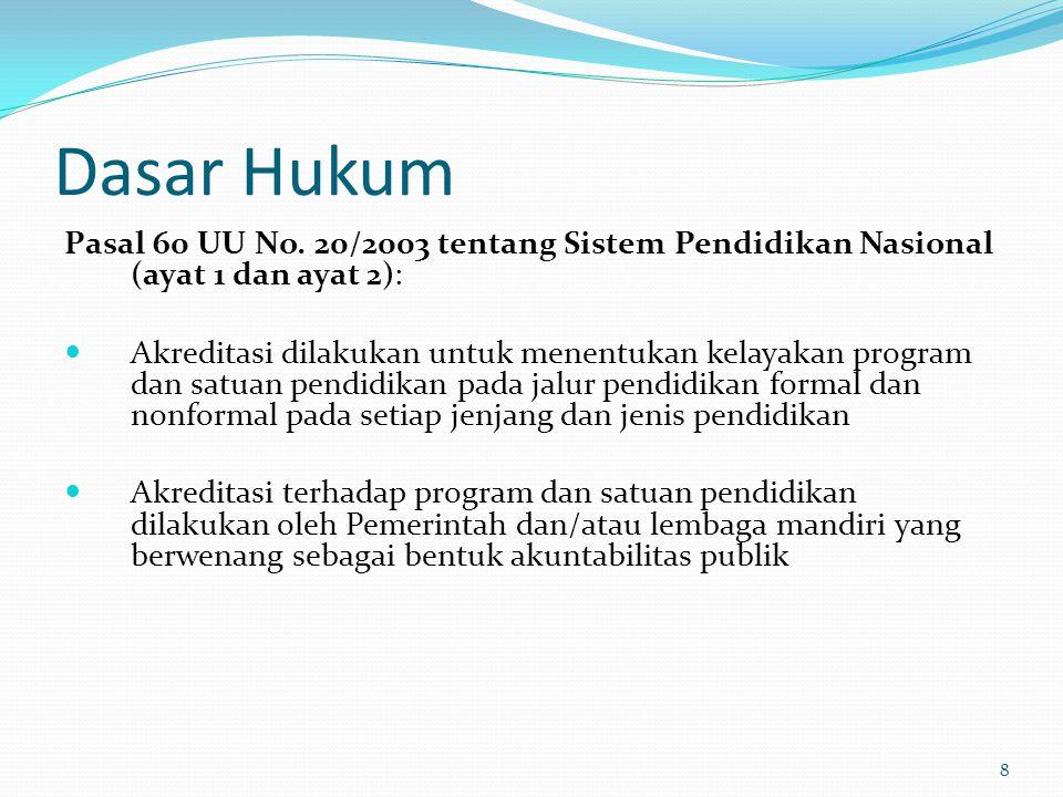 Dasar Hukum Pasal 60 UU No. 20/2003 tentang Sistem Pendidikan Nasional (ayat 1 dan ayat 2):