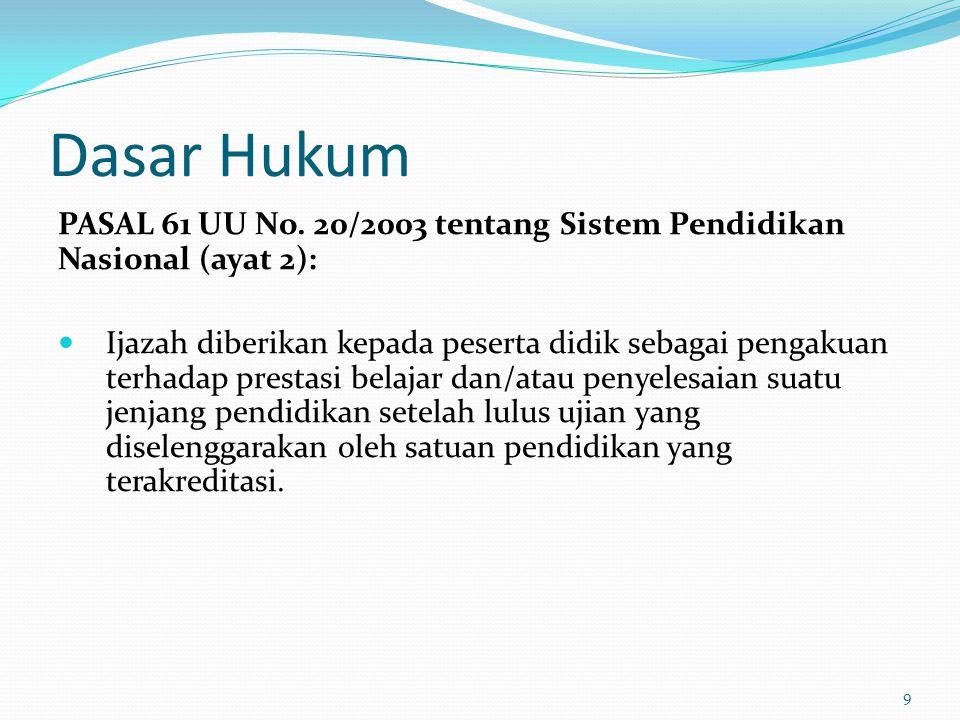 Dasar Hukum PASAL 61 UU No. 20/2003 tentang Sistem Pendidikan Nasional (ayat 2):
