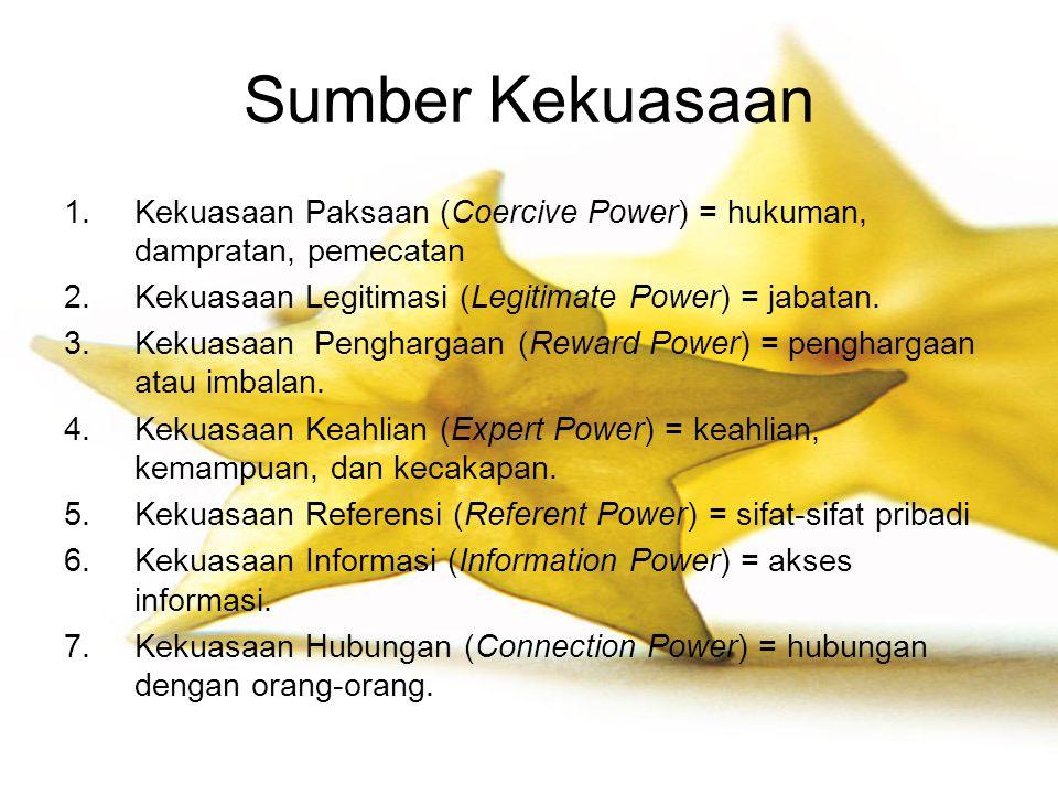Sumber Kekuasaan Kekuasaan Paksaan (Coercive Power) = hukuman, dampratan, pemecatan. Kekuasaan Legitimasi (Legitimate Power) = jabatan.