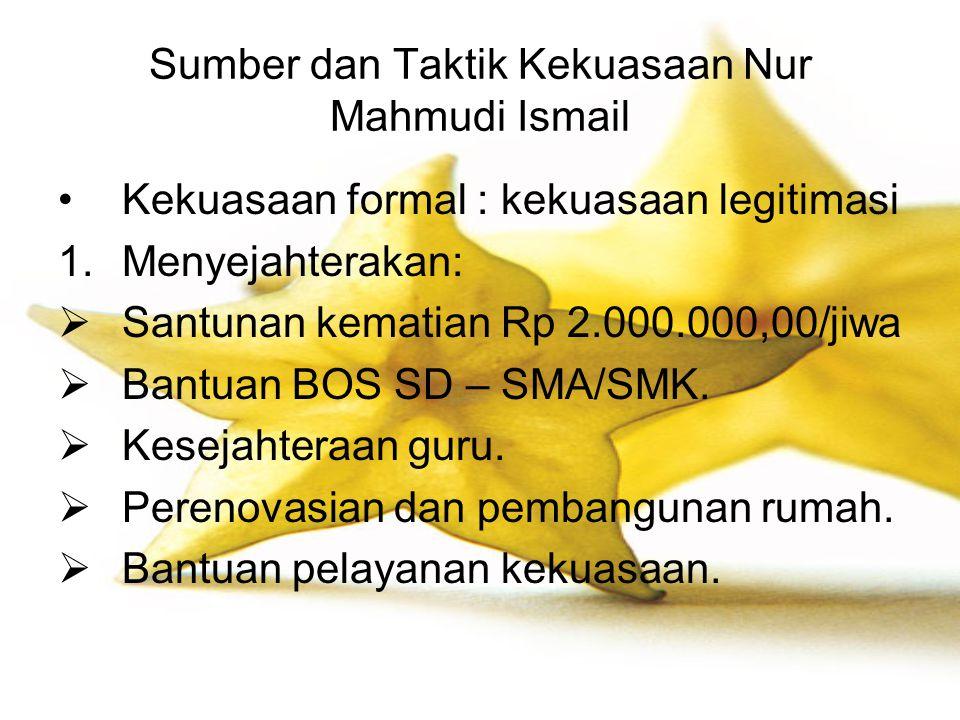 Sumber dan Taktik Kekuasaan Nur Mahmudi Ismail