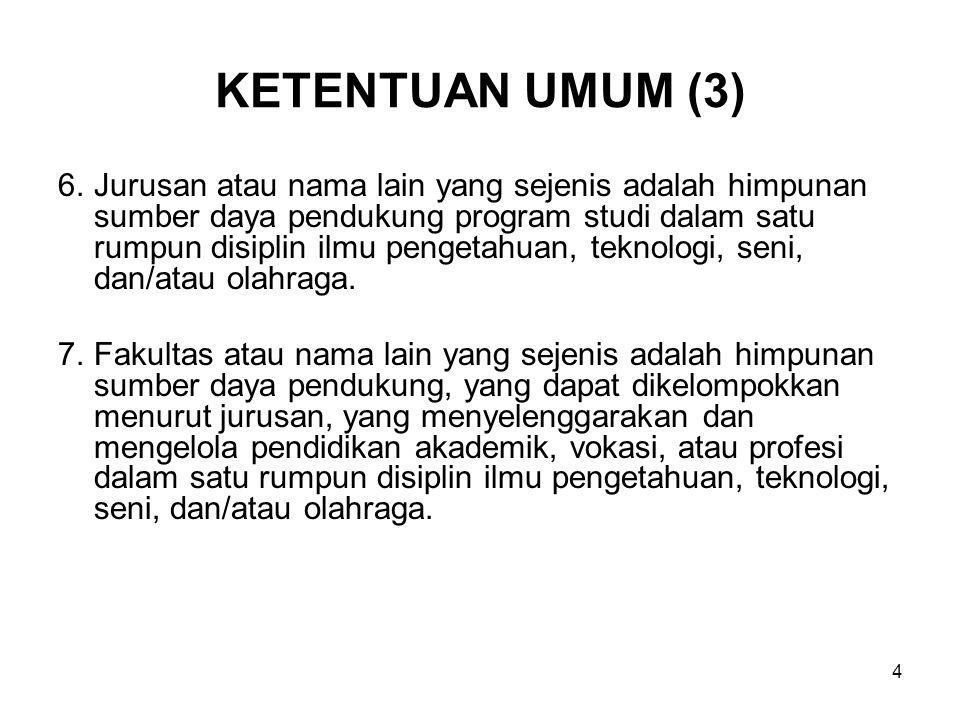 KETENTUAN UMUM (3)