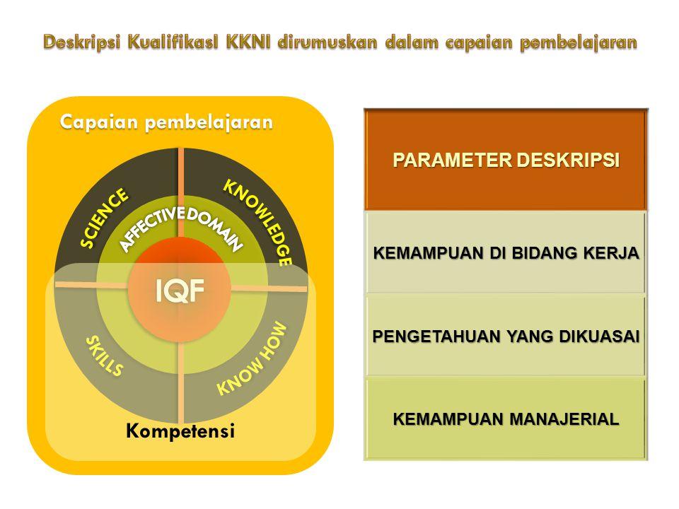IQF Capaian pembelajaran Kompetensi
