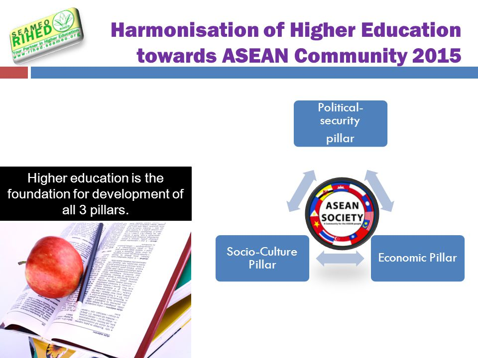 Higher education is the foundation for development of all 3 pillars.