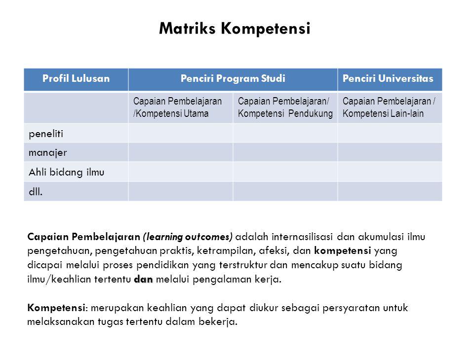 Matriks Kompetensi Profil Lulusan Penciri Program Studi