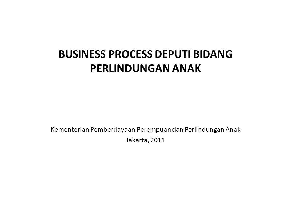 BUSINESS PROCESS DEPUTI BIDANG PERLINDUNGAN ANAK