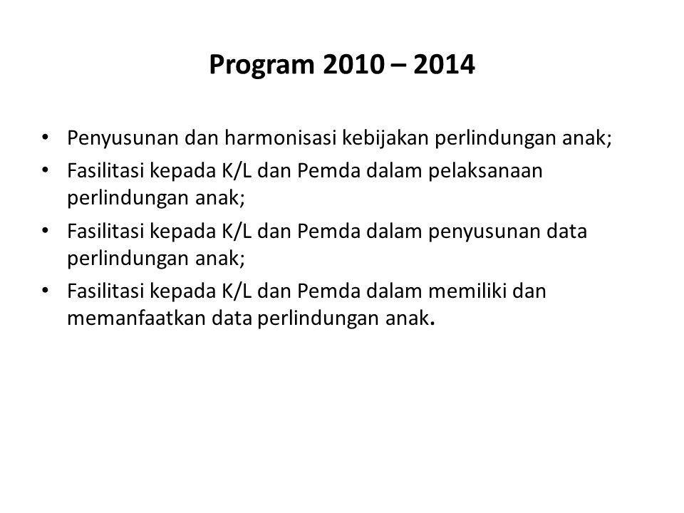 Program 2010 – 2014 Penyusunan dan harmonisasi kebijakan perlindungan anak; Fasilitasi kepada K/L dan Pemda dalam pelaksanaan perlindungan anak;