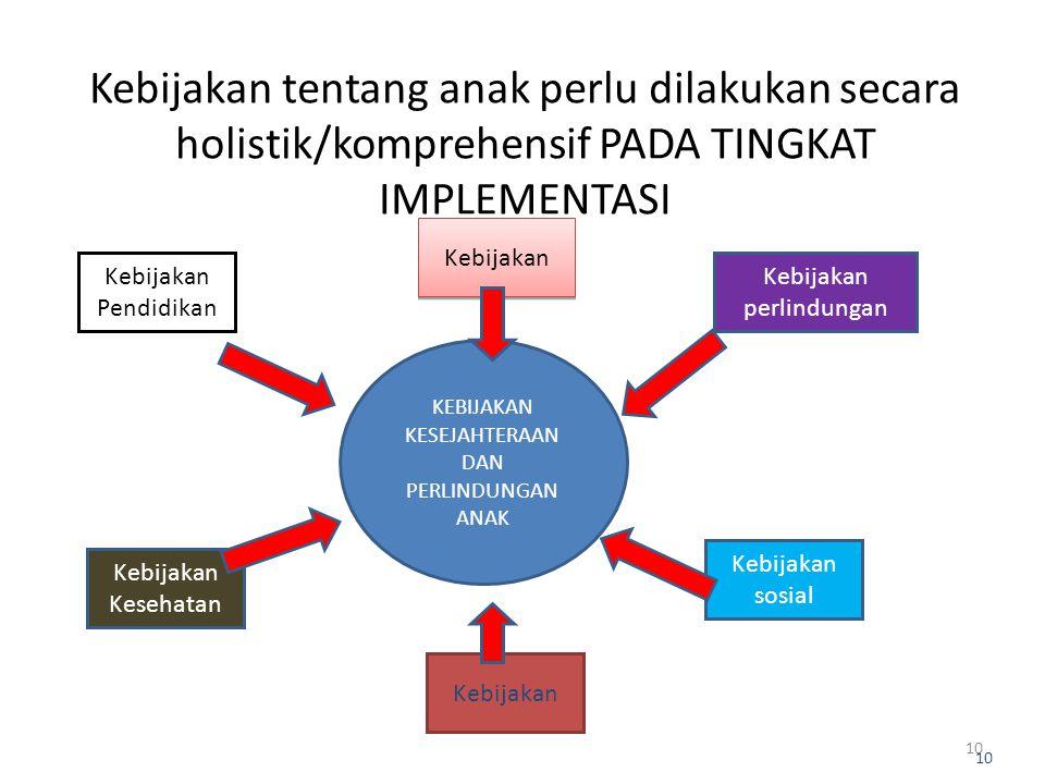 Kebijakan tentang anak perlu dilakukan secara holistik/komprehensif PADA TINGKAT IMPLEMENTASI