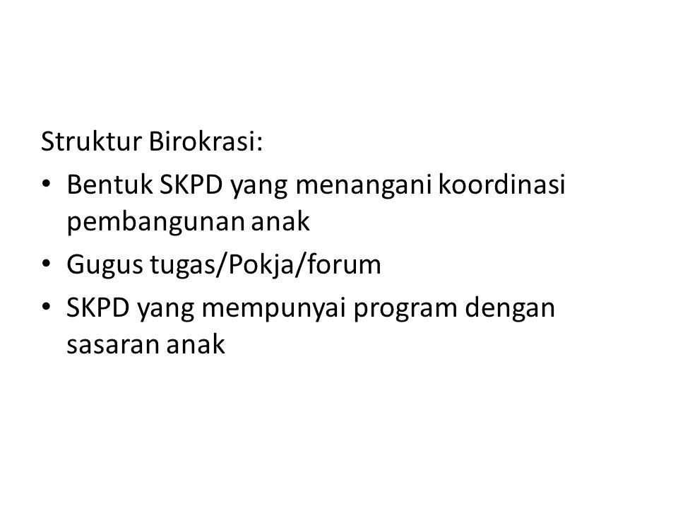 Struktur Birokrasi: Bentuk SKPD yang menangani koordinasi pembangunan anak. Gugus tugas/Pokja/forum.