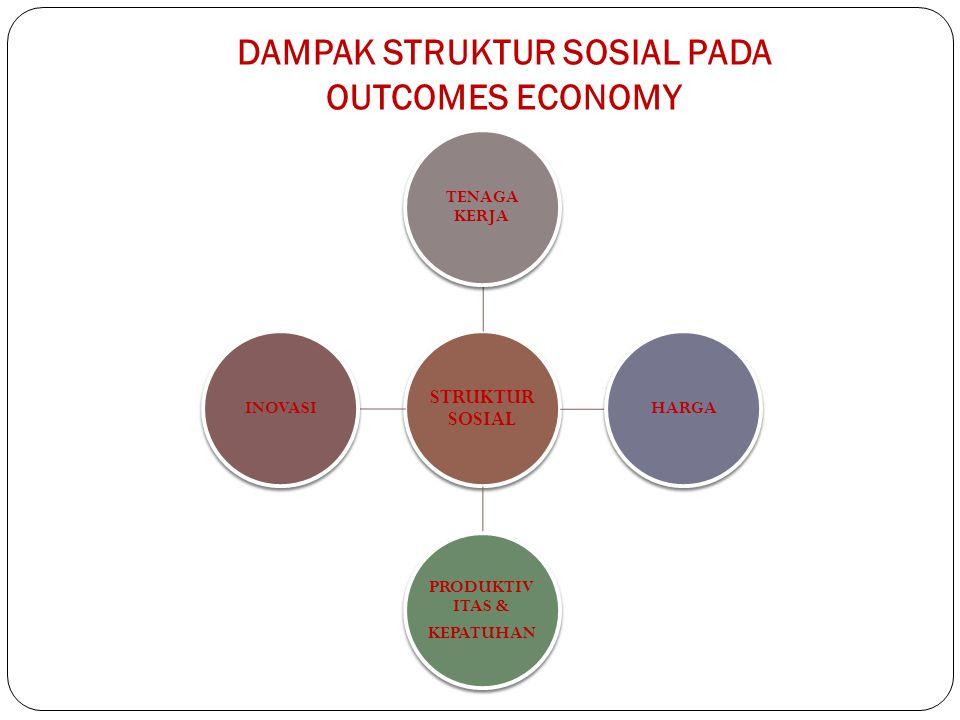 DAMPAK STRUKTUR SOSIAL PADA OUTCOMES ECONOMY