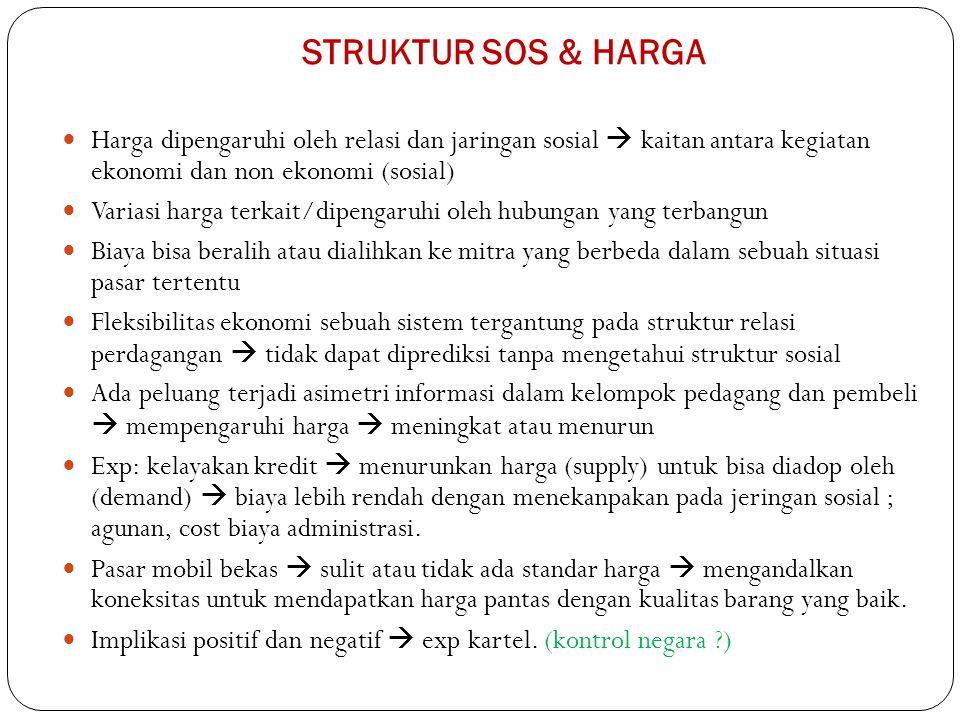 STRUKTUR SOS & HARGA Harga dipengaruhi oleh relasi dan jaringan sosial  kaitan antara kegiatan ekonomi dan non ekonomi (sosial)