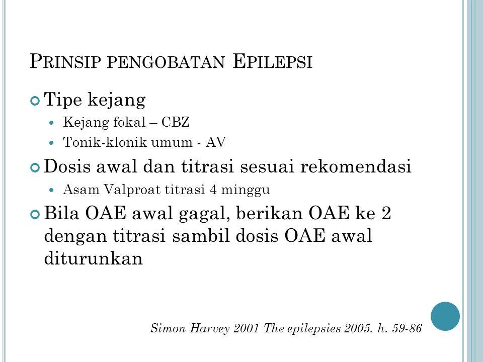 Prinsip pengobatan Epilepsi