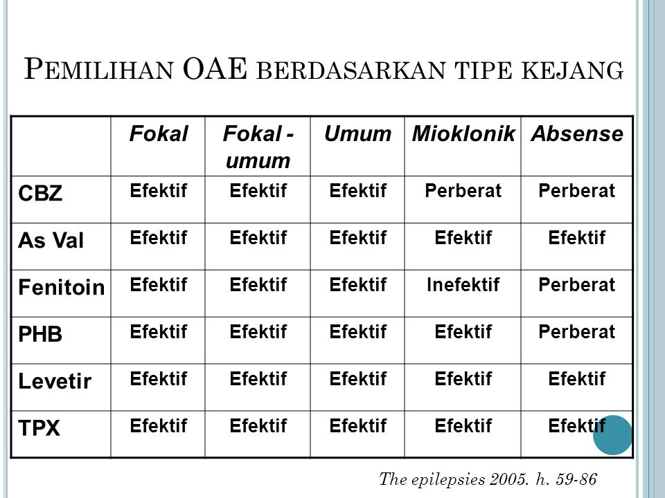 Pemilihan OAE berdasarkan tipe kejang