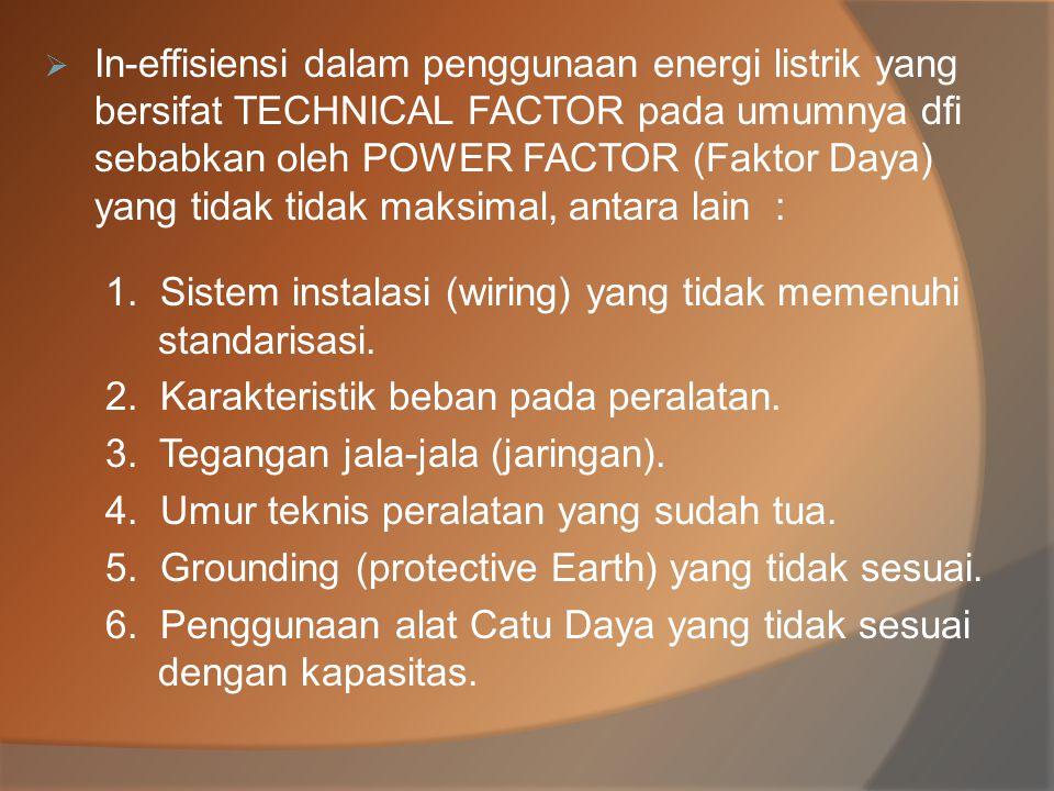 In-effisiensi dalam penggunaan energi listrik yang bersifat TECHNICAL FACTOR pada umumnya dfi sebabkan oleh POWER FACTOR (Faktor Daya) yang tidak tidak maksimal, antara lain :