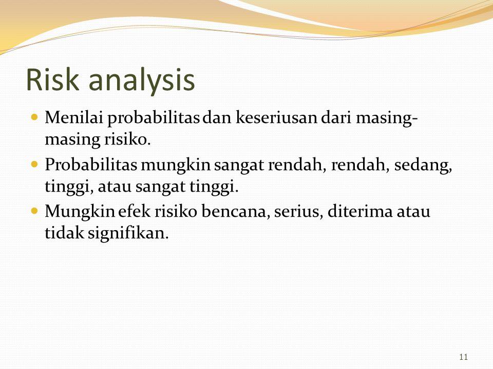 Risk analysis Menilai probabilitas dan keseriusan dari masing-masing risiko.