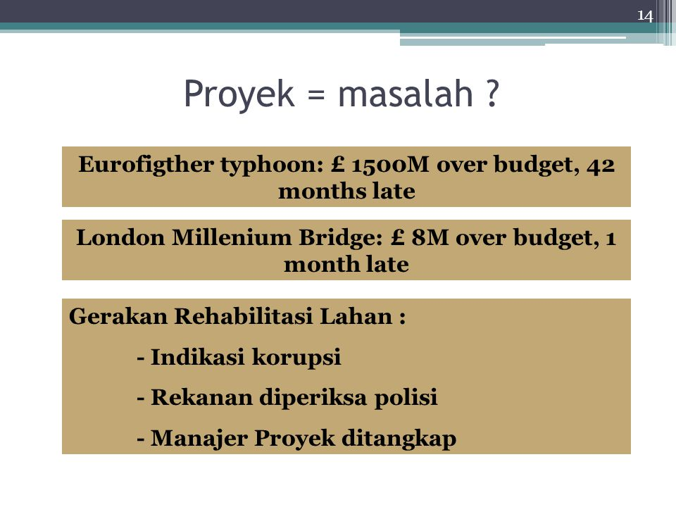 Proyek = masalah Eurofigther typhoon: £ 1500M over budget, 42 months late. London Millenium Bridge: £ 8M over budget, 1 month late.