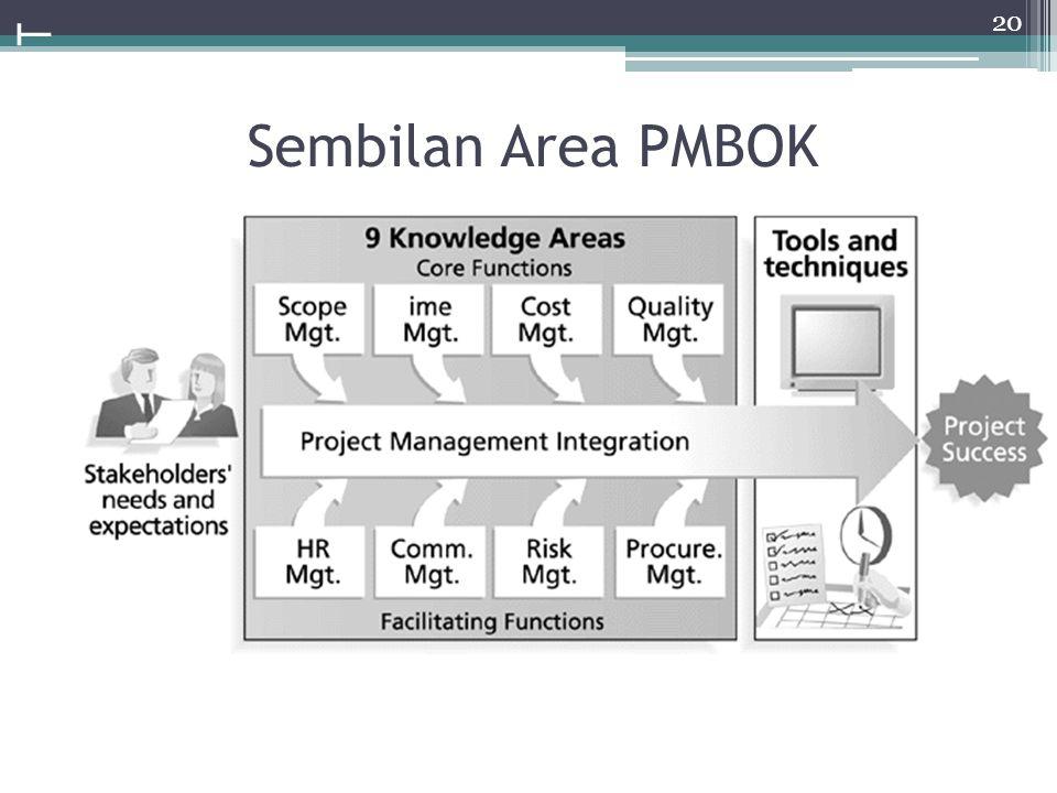 P R O J E C T M A N A G E M E N T Sembilan Area PMBOK T