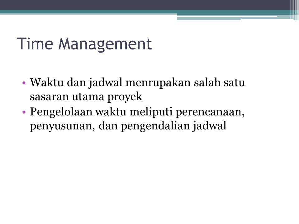 Time Management Waktu dan jadwal menrupakan salah satu sasaran utama proyek.
