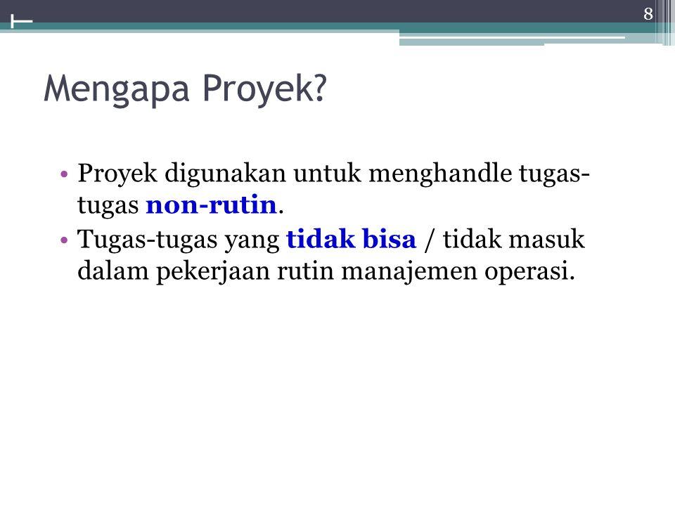 Mengapa Proyek P R O J E C T M AN A G E M E N T
