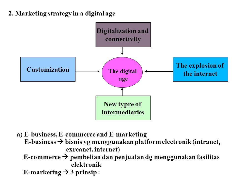 2. Marketing strategy in a digital age