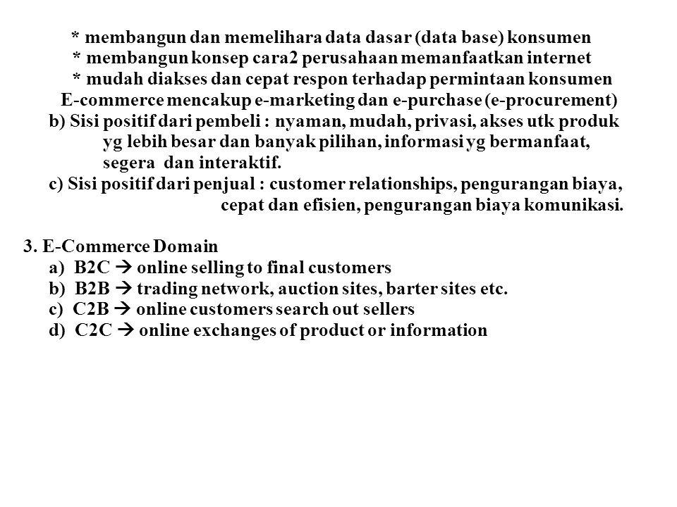 * membangun dan memelihara data dasar (data base) konsumen