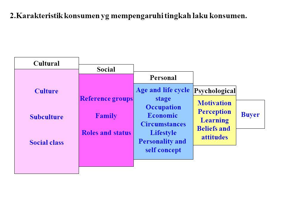 2.Karakteristik konsumen yg mempengaruhi tingkah laku konsumen.