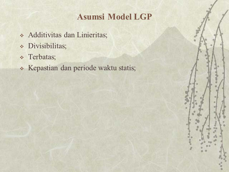 Asumsi Model LGP Additivitas dan Linieritas; Divisibilitas; Terbatas;