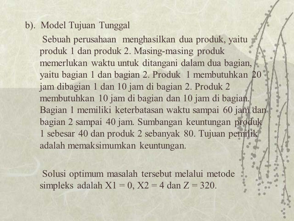 b). Model Tujuan Tunggal Sebuah perusahaan menghasilkan dua produk, yaitu produk 1 dan produk 2.