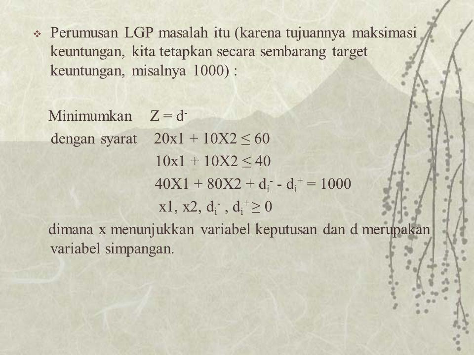 Perumusan LGP masalah itu (karena tujuannya maksimasi keuntungan, kita tetapkan secara sembarang target keuntungan, misalnya 1000) :