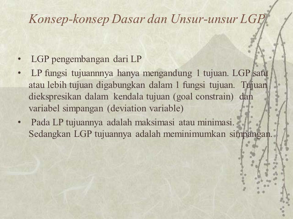 Konsep-konsep Dasar dan Unsur-unsur LGP