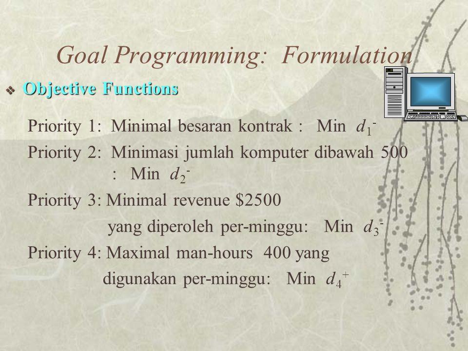 Goal Programming: Formulation