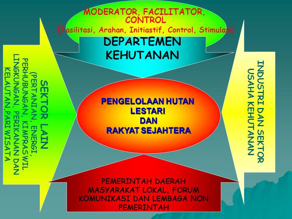 DEPARTEMEN KEHUTANAN MODERATOR, FACILITATOR, CONTROL. (Fasilitasi, Arahan, Initiastif, Control, Stimulasi)