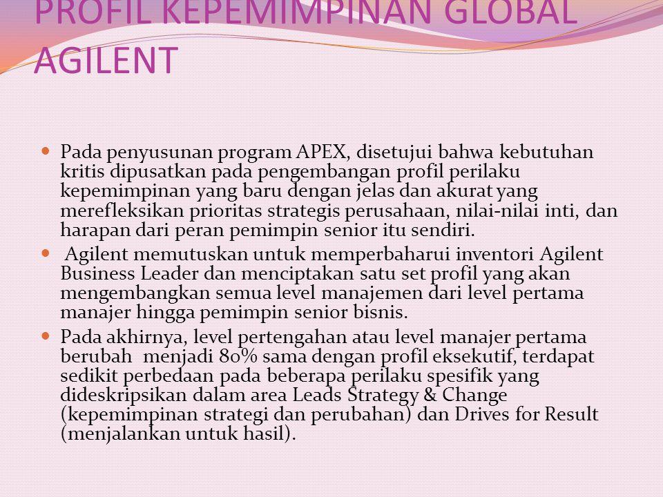 PROFIL KEPEMIMPINAN GLOBAL AGILENT