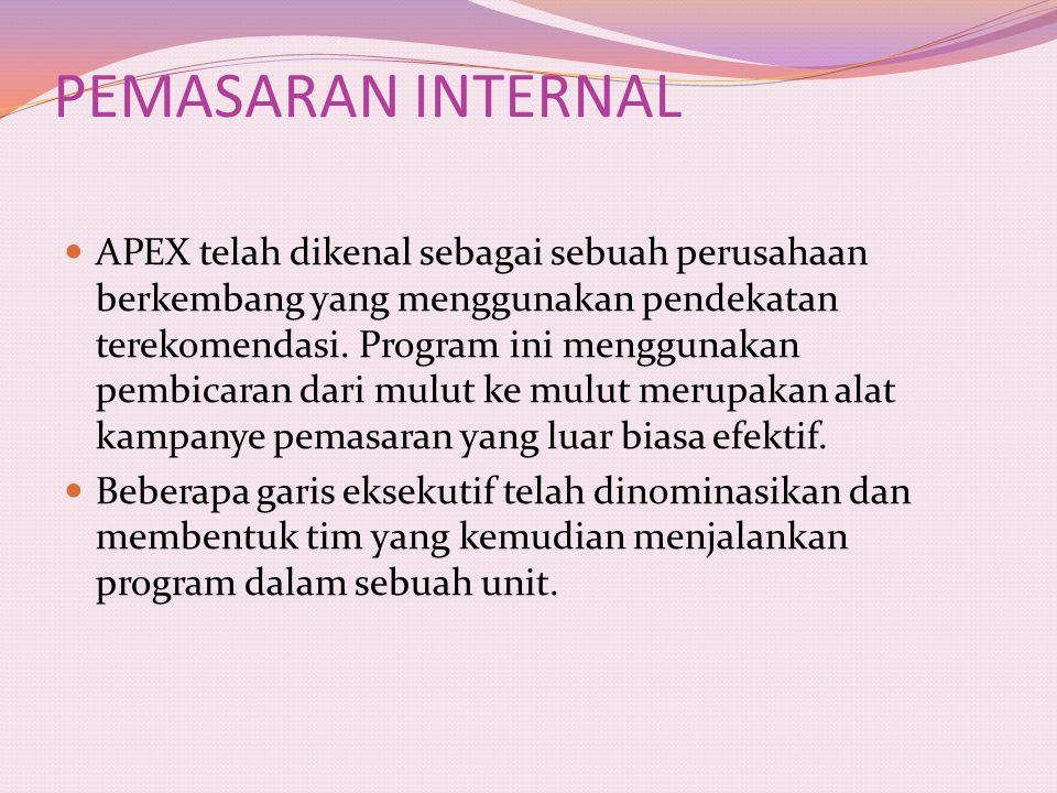 PEMASARAN INTERNAL