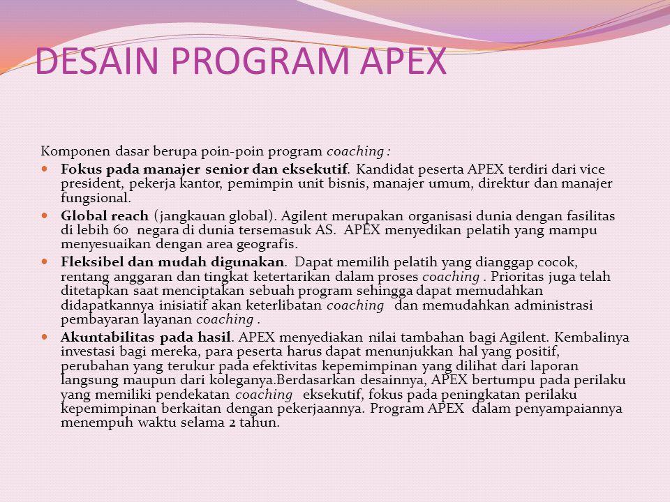 DESAIN PROGRAM APEX Komponen dasar berupa poin-poin program coaching :