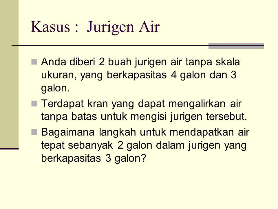 Kasus : Jurigen Air Anda diberi 2 buah jurigen air tanpa skala ukuran, yang berkapasitas 4 galon dan 3 galon.