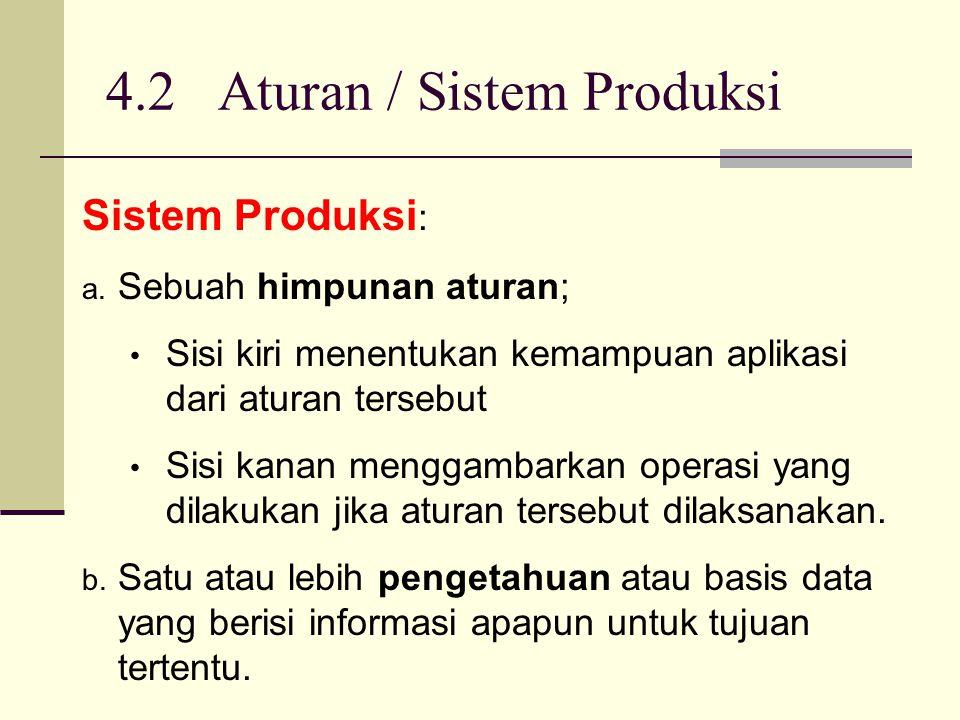 4.2 Aturan / Sistem Produksi
