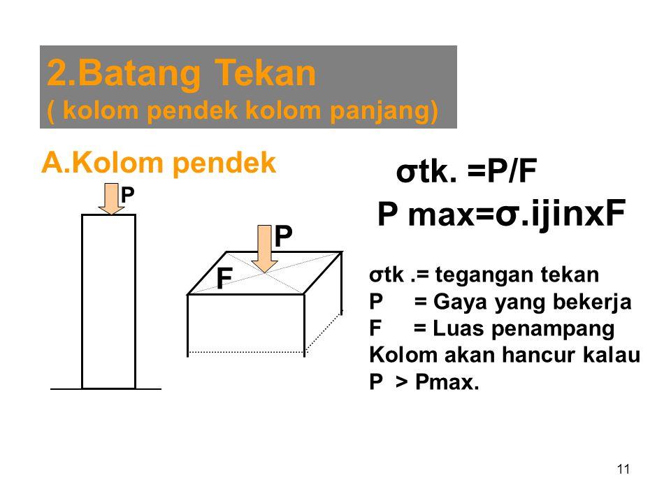 2.Batang Tekan ( kolom pendek kolom panjang)