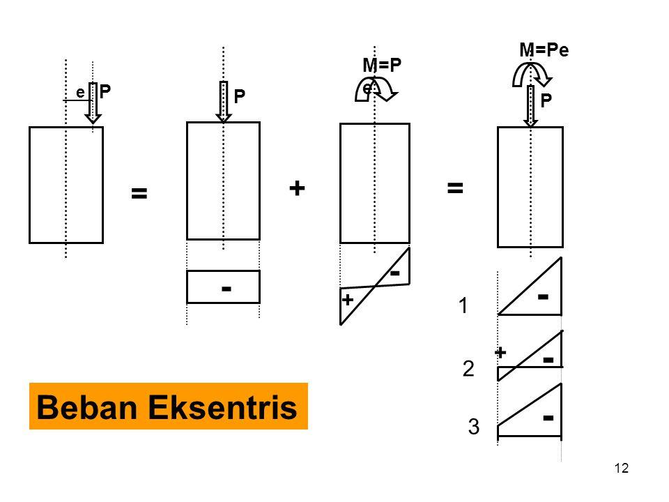 M=Pe P - + P - M=Pe + - P e + = = 1 2 Beban Eksentris 3