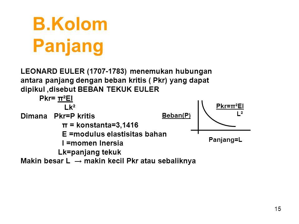 B.Kolom Panjang LEONARD EULER (1707-1783) menemukan hubungan antara panjang dengan beban kritis ( Pkr) yang dapat dipikul ,disebut BEBAN TEKUK EULER.
