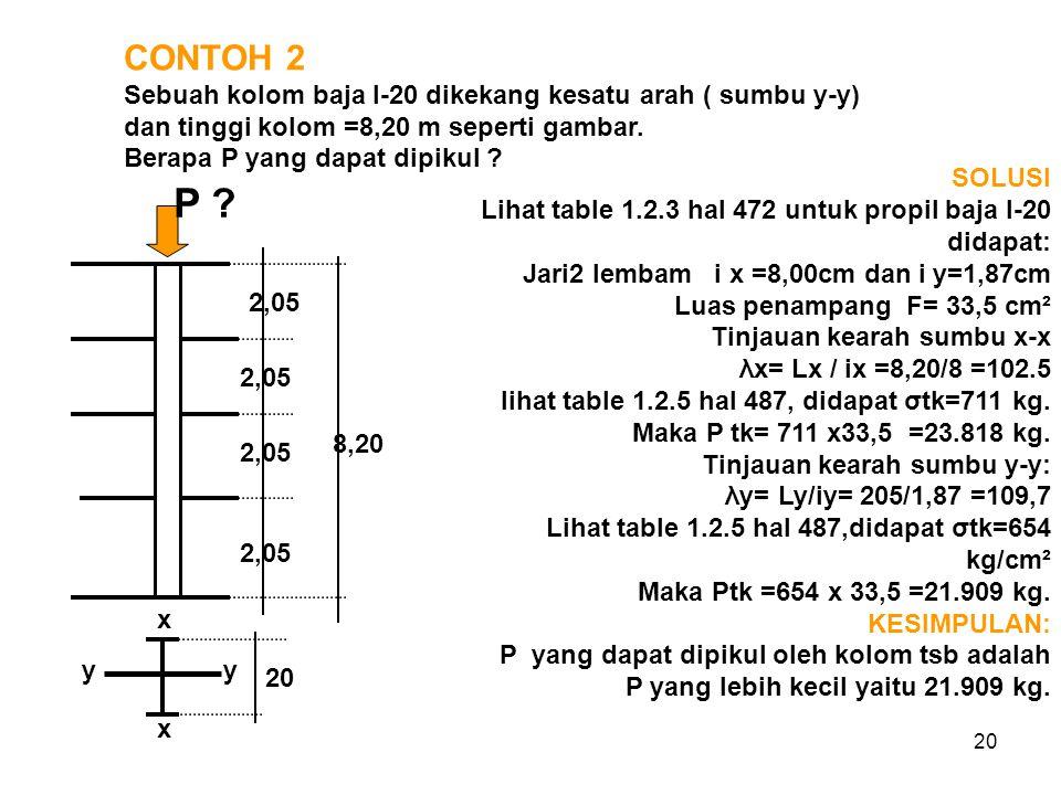CONTOH 2 Sebuah kolom baja I-20 dikekang kesatu arah ( sumbu y-y) dan tinggi kolom =8,20 m seperti gambar.