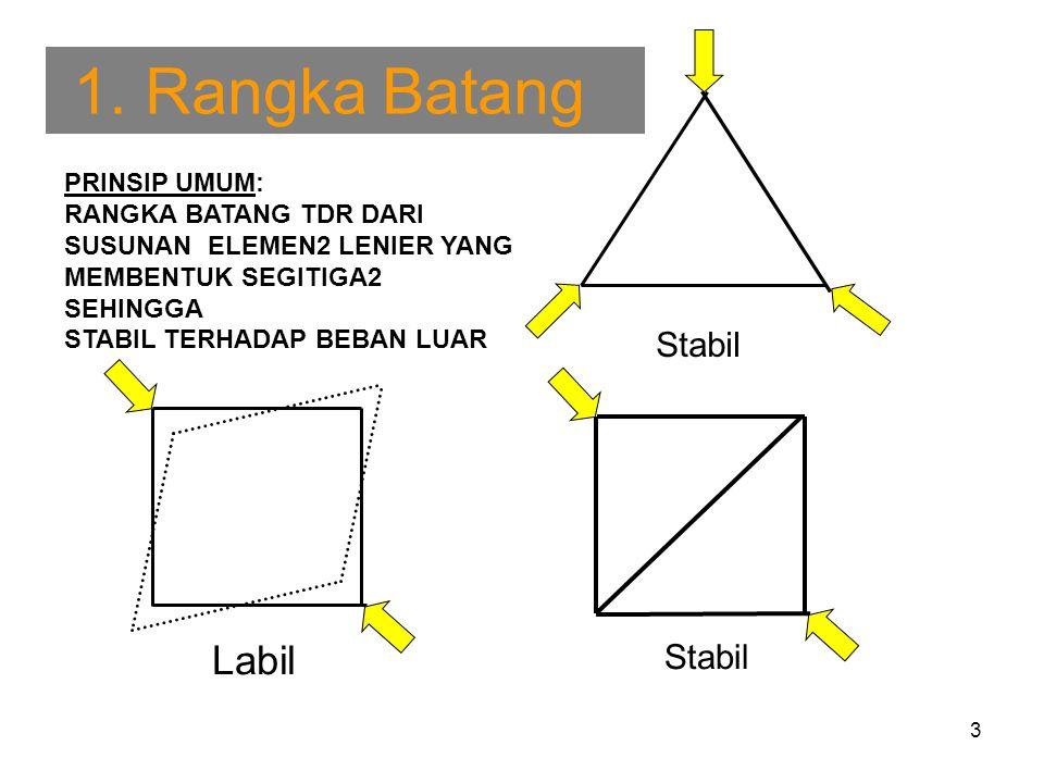 1. Rangka Batang Labil Stabil Stabil PRINSIP UMUM: