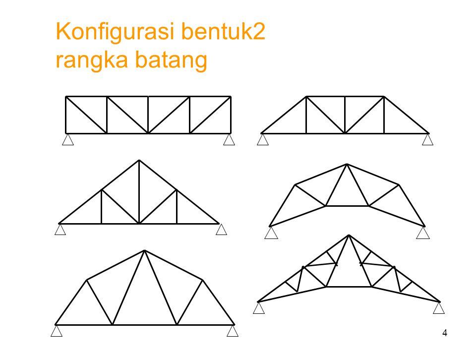 Konfigurasi bentuk2 rangka batang