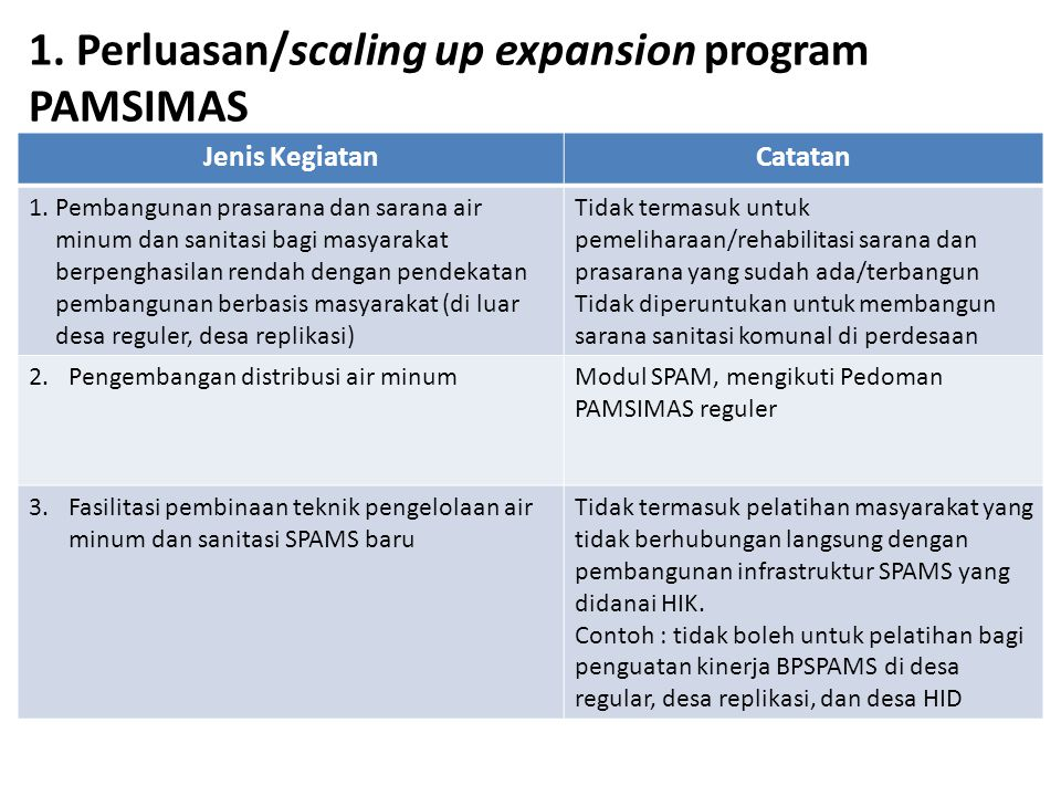 1. Perluasan/scaling up expansion program PAMSIMAS