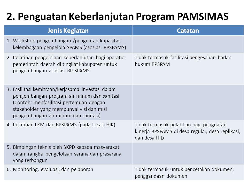 2. Penguatan Keberlanjutan Program PAMSIMAS