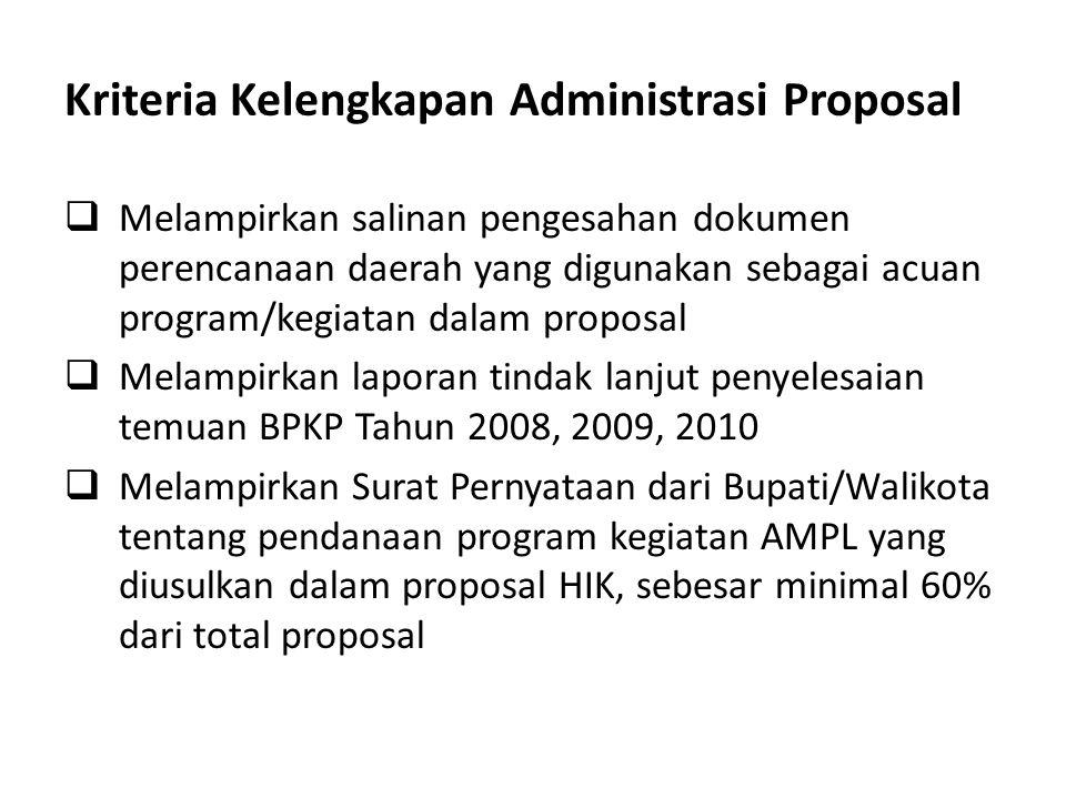 Kriteria Kelengkapan Administrasi Proposal