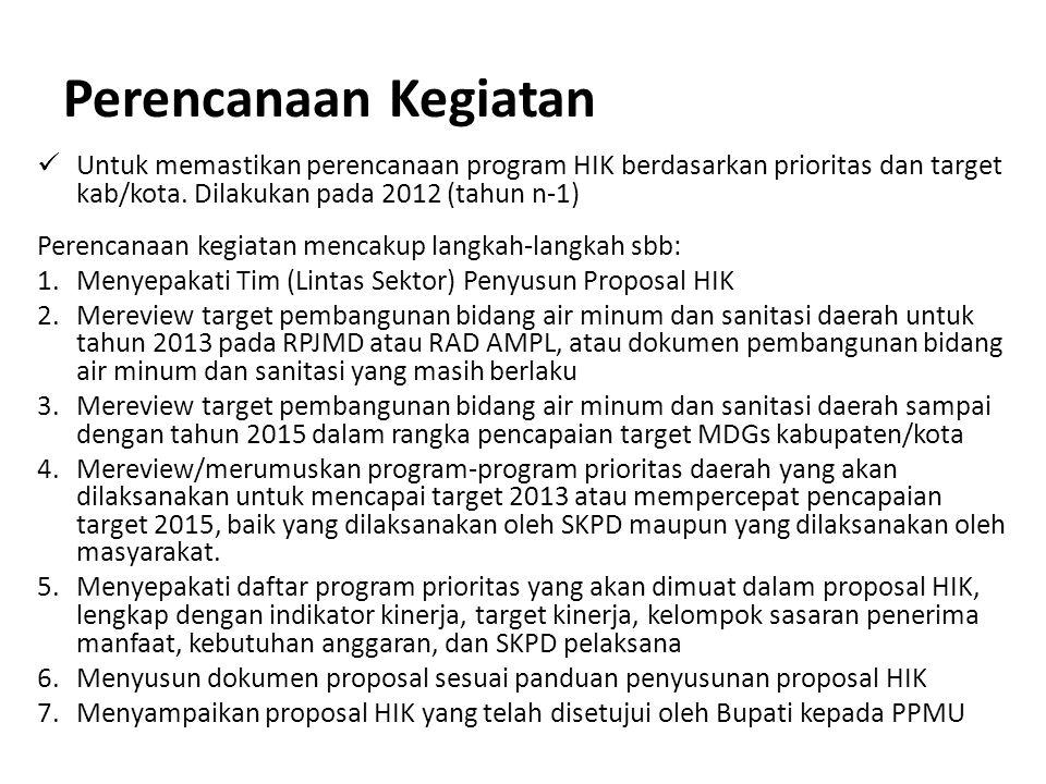 Perencanaan Kegiatan Untuk memastikan perencanaan program HIK berdasarkan prioritas dan target kab/kota. Dilakukan pada 2012 (tahun n-1)